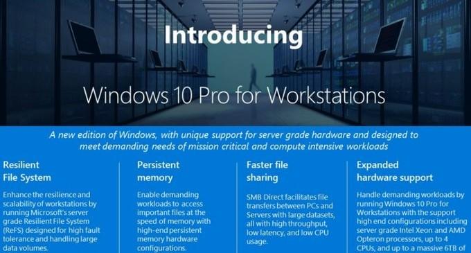 Microsoft lanza una nueva versión de Windows 10 Pro destinada a estaciones de trabajo