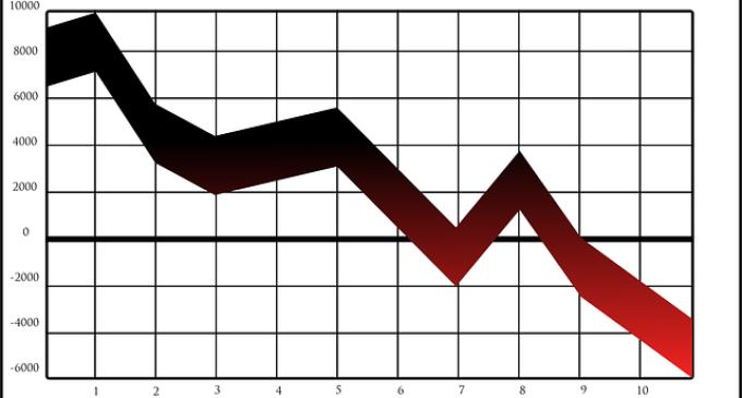 Snap no gana tantos usuarios como se esperaba y sus acciones se desploman