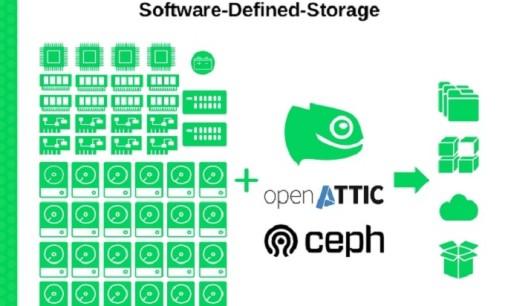 SUSE Enterprise Storage 5, nueva solución de almacenamiento definido por software