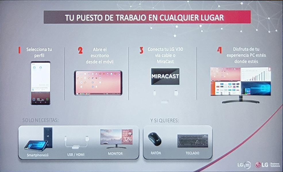 LG Ultramovilidad