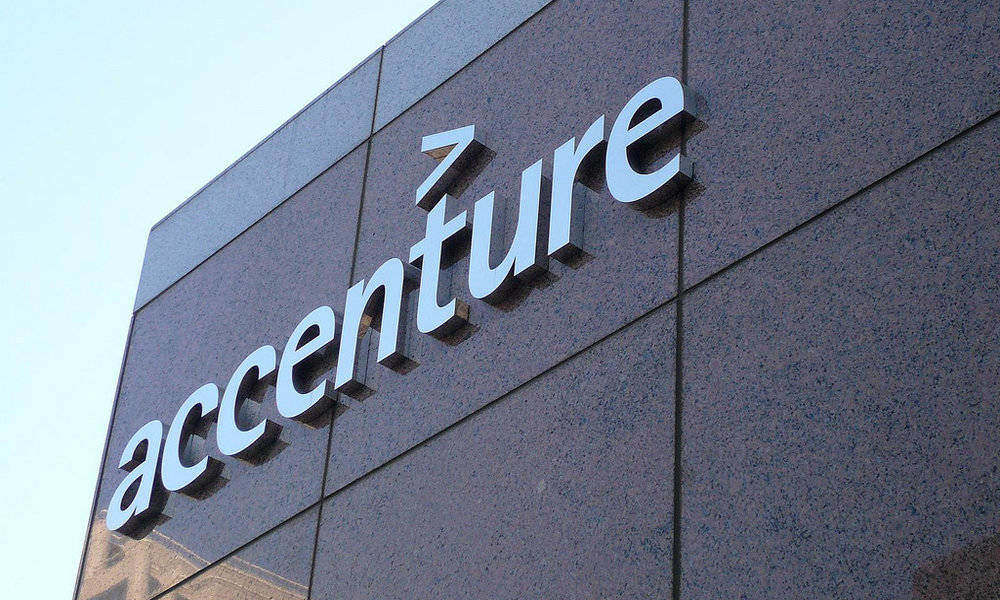Accenture Interactive Operations