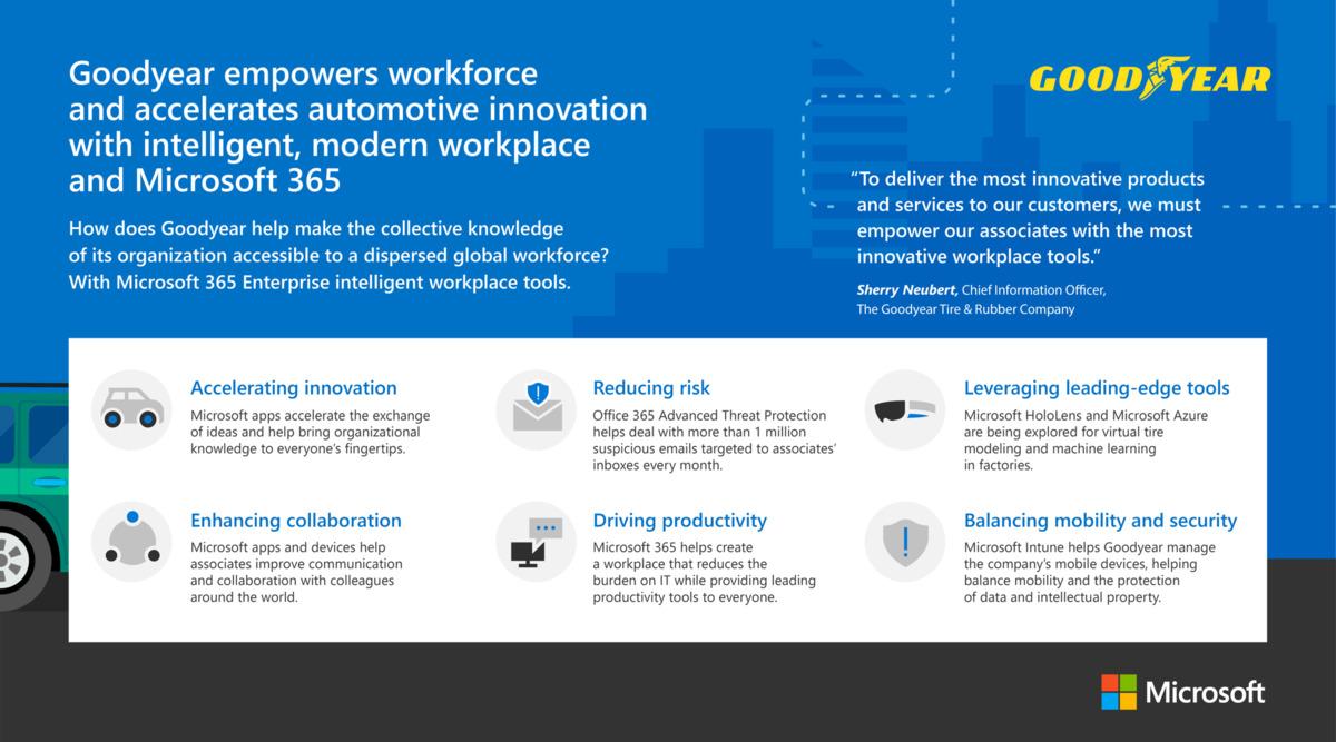 Goodyear-Microsoft-365