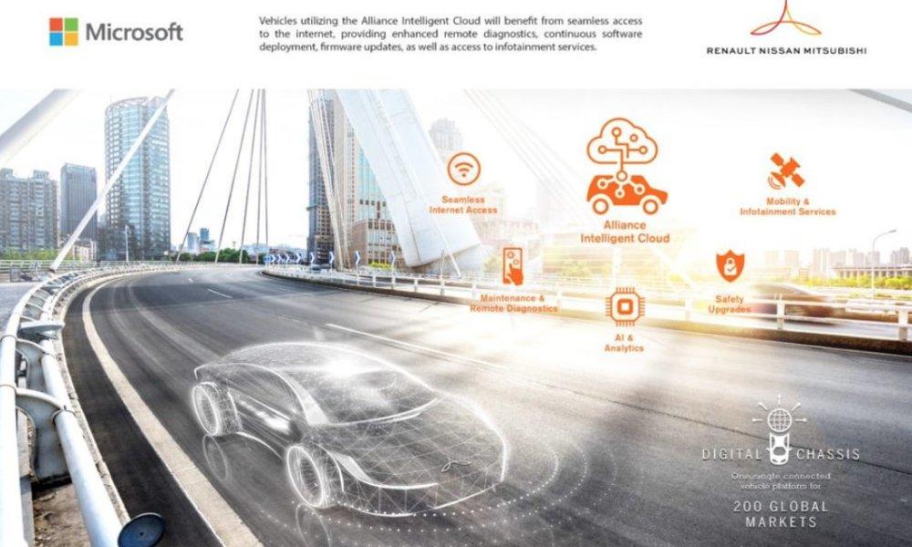 Mitsubishi, Nissan y Renault presentan Alliance Intelligent Cloud en Microsoft Azure