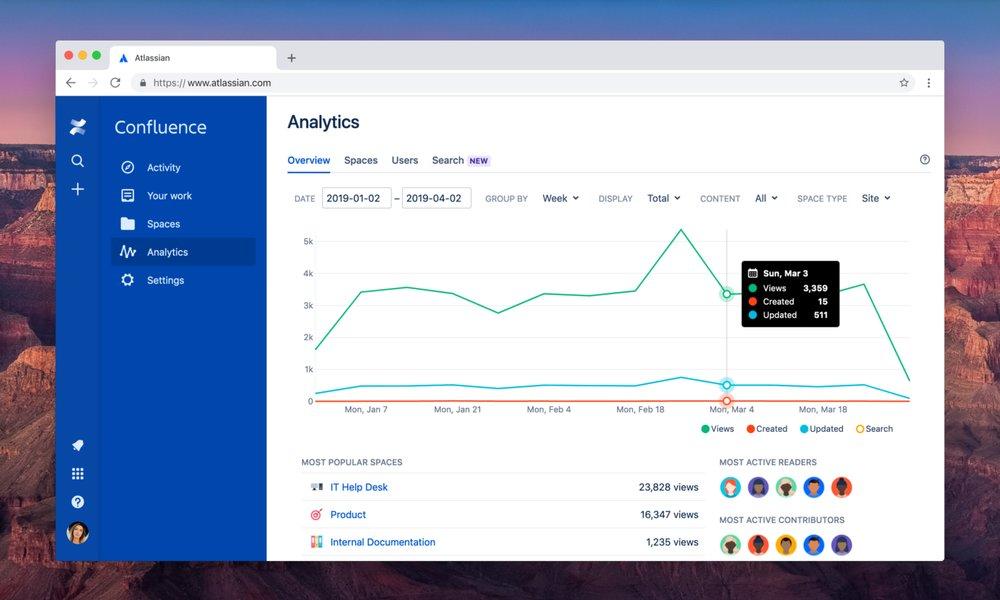 Atlassian desvela una nueva versión de Confluence y la compra de GoodSoftware