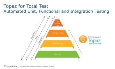 topaz-for-total-test-pyramid