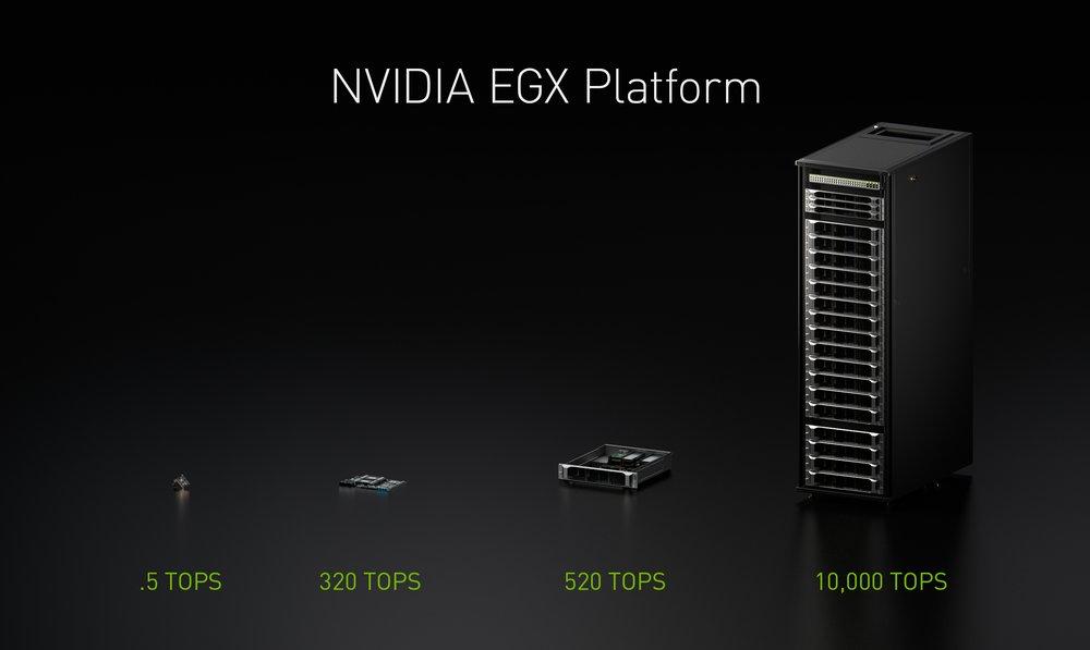 Nvidia lanza la Plataforma EGX, que lleva Inteligencia Artificial en tiempo real al extremo de la red