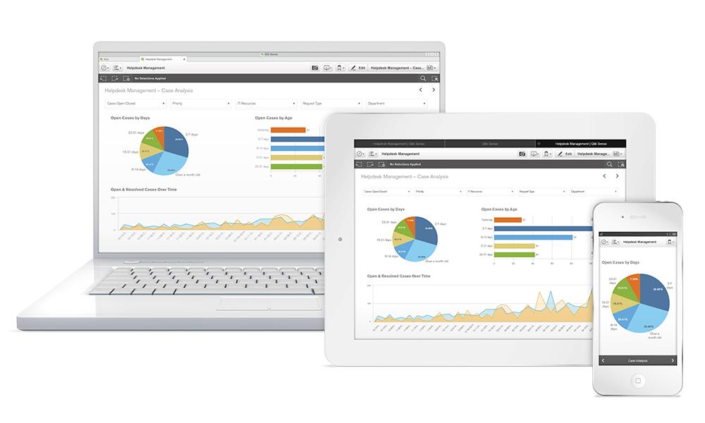 qlik-webinars-analitica-datos