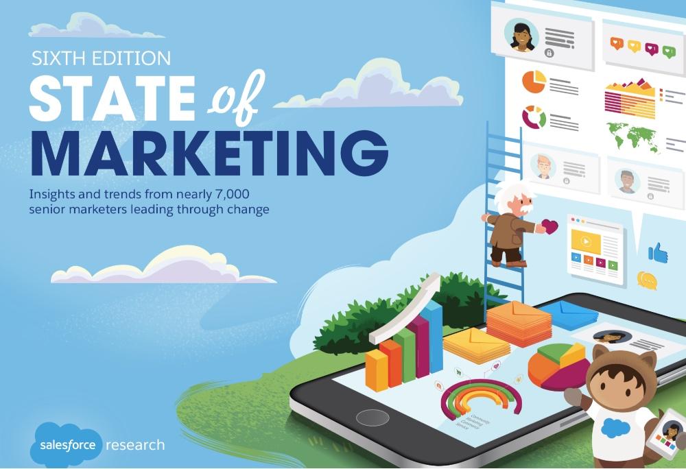 Salesforce presenta la sexta edición de su informe State of Marketing