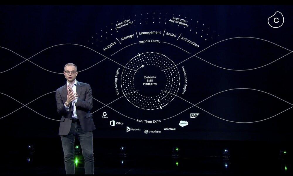 Celonis presenta el primer Sistema de gestión de ejecución de la industria