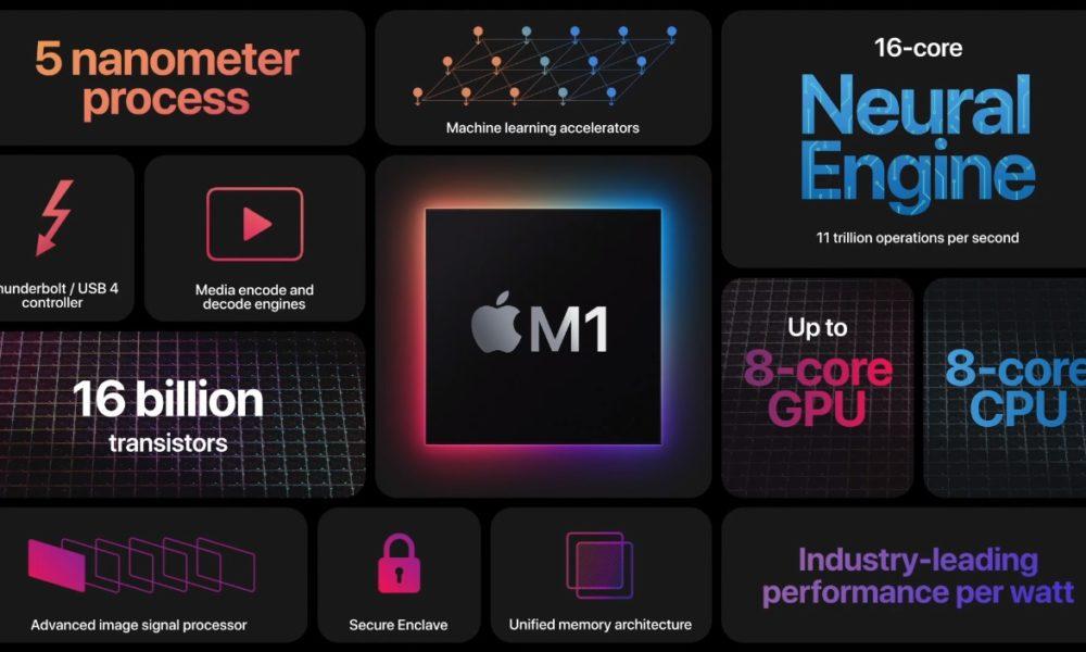 VMware también ofrecerá soporte para Apple Silicon