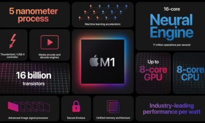 SoC Apple M1