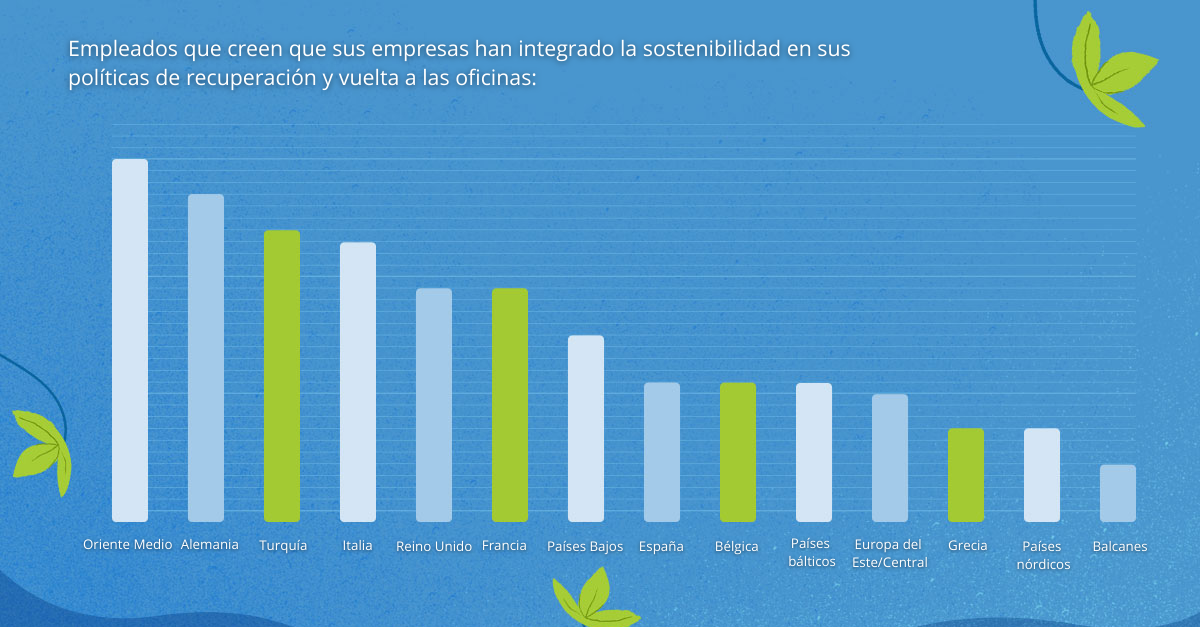 Infor Epson Sostenibilidad