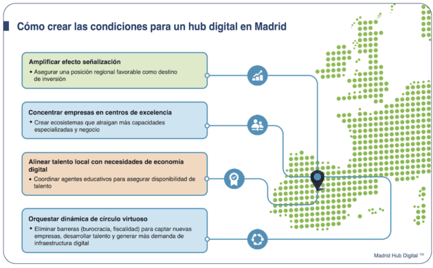 Interxion informe hub Madrid