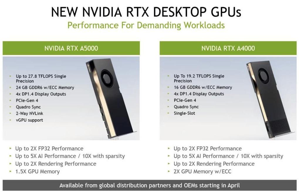 NVIDIA RTX para workstations