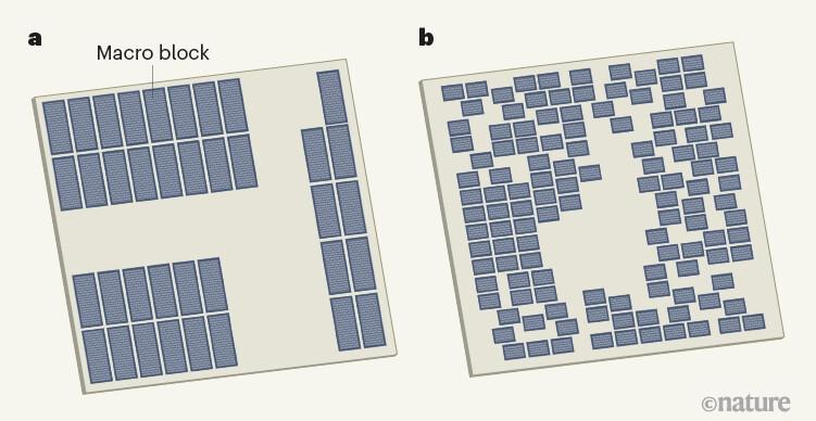 Chips diseñados por IA