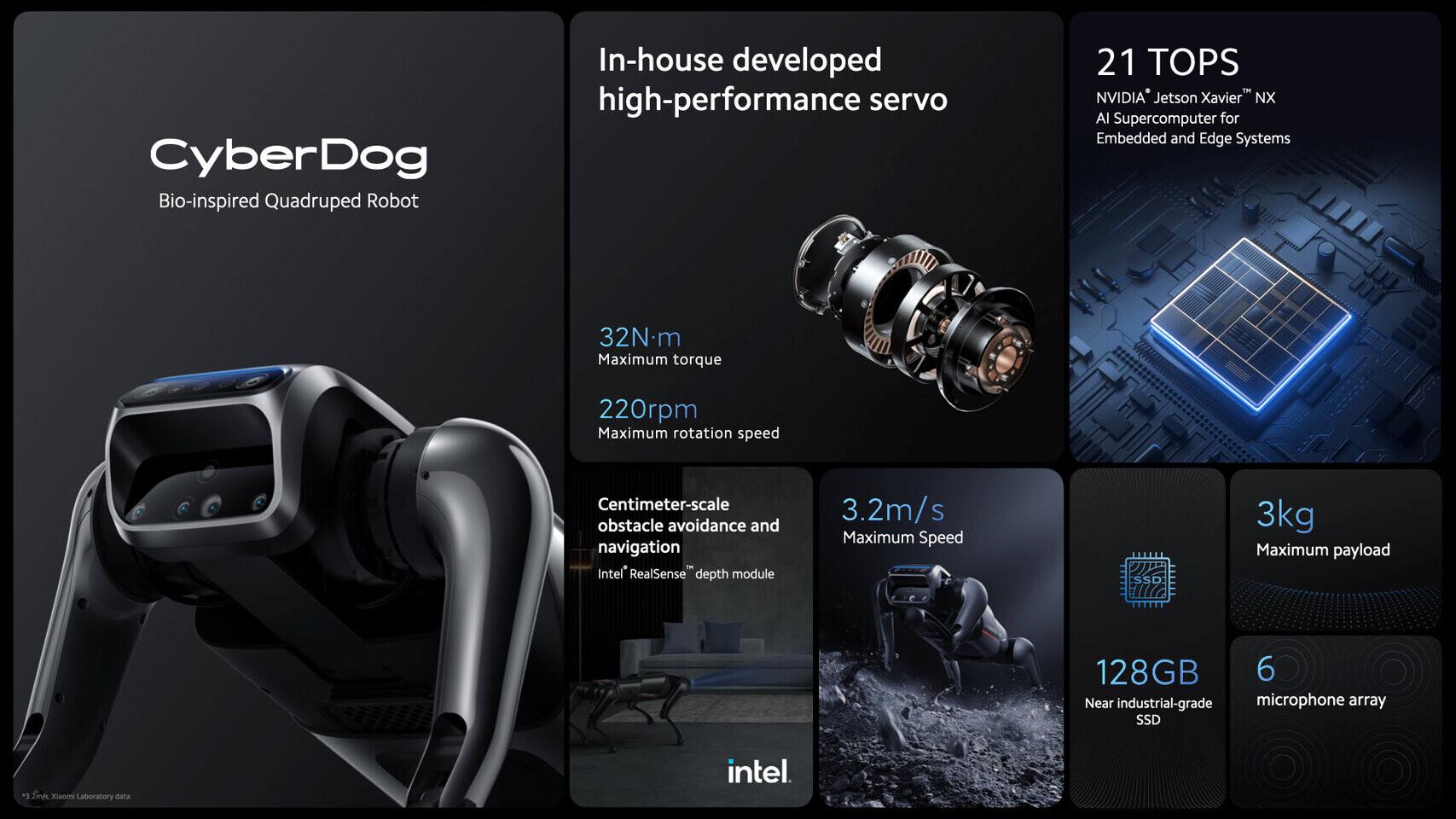 Xiaomi presenta el CyberDog